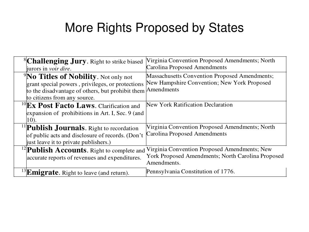 More Rights Proposed by States