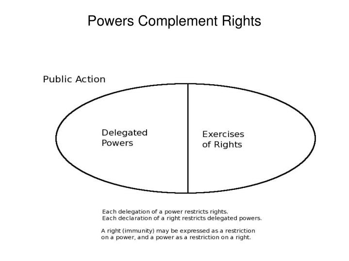 Powers complement rights