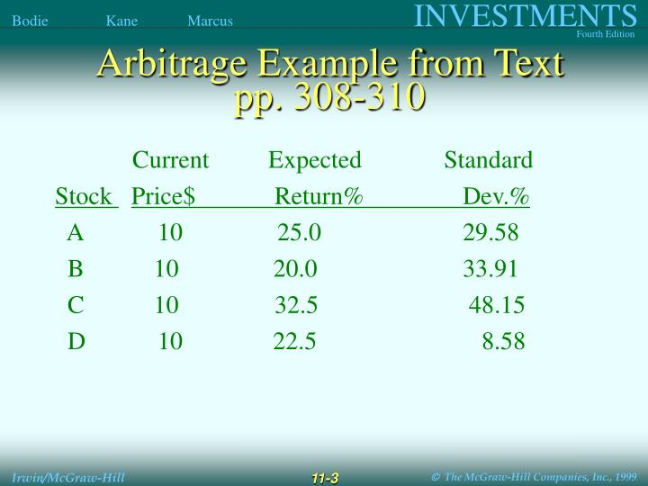 Arbitrage example from text pp 308 310