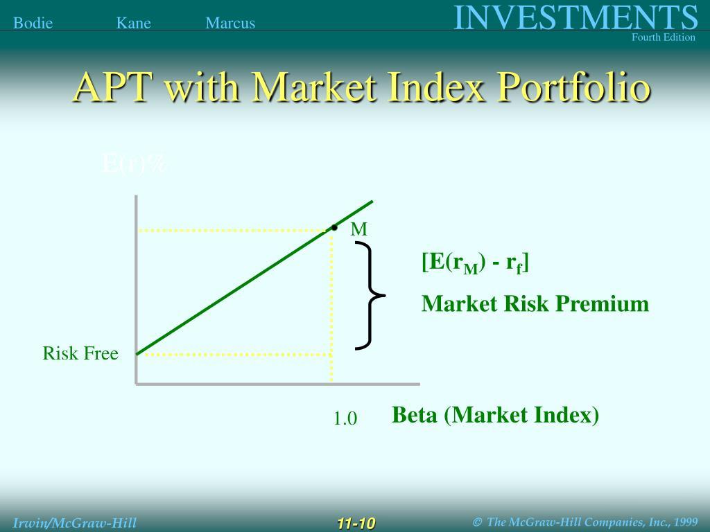 APT with Market Index Portfolio