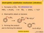 electrophilic substitution mechanism nitration