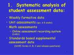 1 systematic analysis of student assessment data