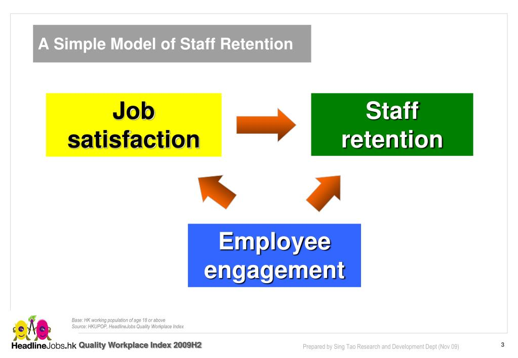 dissertation on employee engagement and retention Effects of talent management on employees retention: employee retention and organizational trust retention of knowledge workers can become a source of.