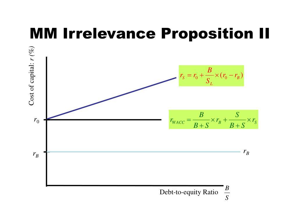MM Irrelevance Proposition II