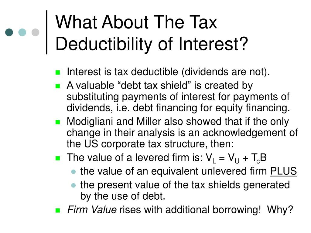 What About The Tax Deductibility of Interest?