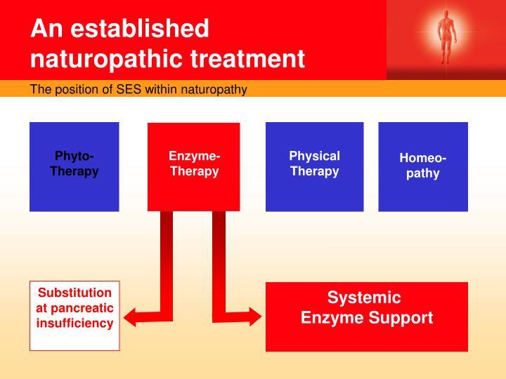 An established naturopathic treatment