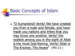 basic concepts of islam24