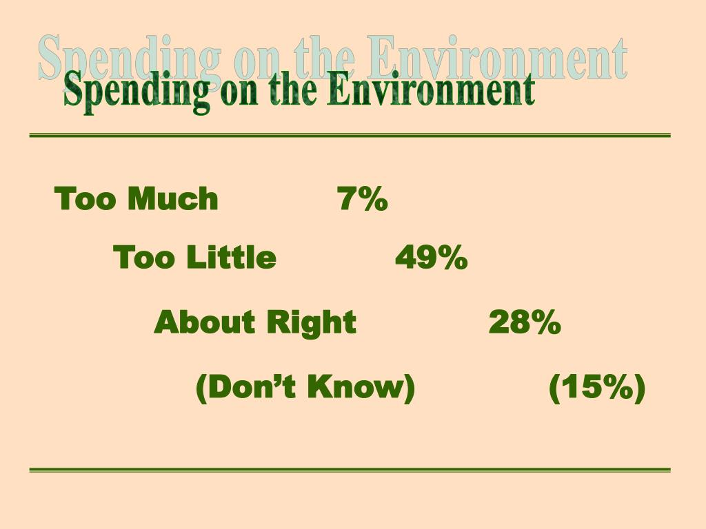 Spending on the Environment