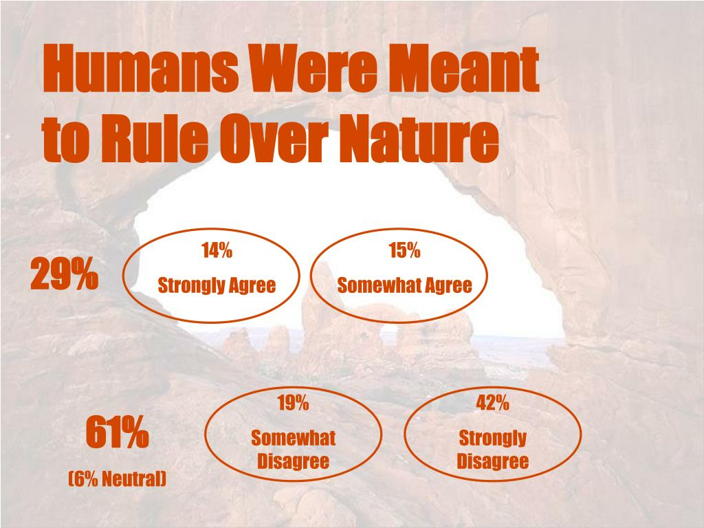 Humans Were Meant to Rule Over Nature
