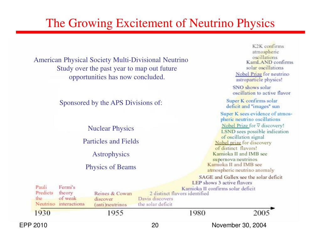 The Growing Excitement of Neutrino Physics