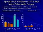apixaban for prevention of vte after major orthopaedic surgery