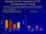apixaban for the treatment of dvt the botticelli dvt study