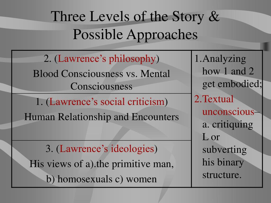 Three Levels of the Story &