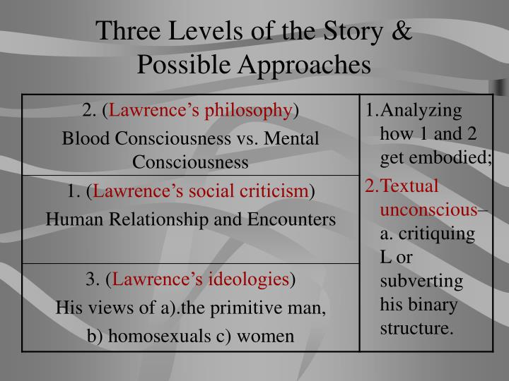 Three levels of the story possible approaches