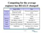 computing for the average engineer has really changed