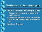 methods of job analysis18