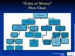 color of money flow chart