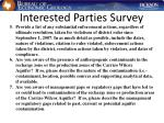interested parties survey33