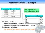 association rules example