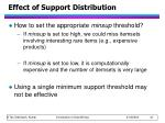 effect of support distribution26