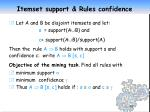 itemset support rules confidence