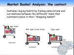 market basket analysis the context