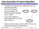 rule generation for apriori algorithm