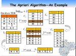 the apriori algorithm an example