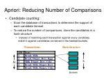 apriori reducing number of comparisons