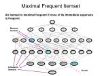 maximal frequent itemset
