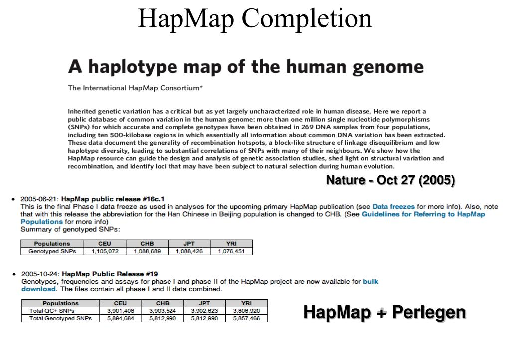 HapMap Completion