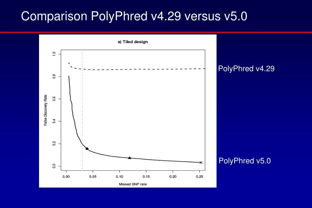 Comparison PolyPhred v4.29 versus v5.0