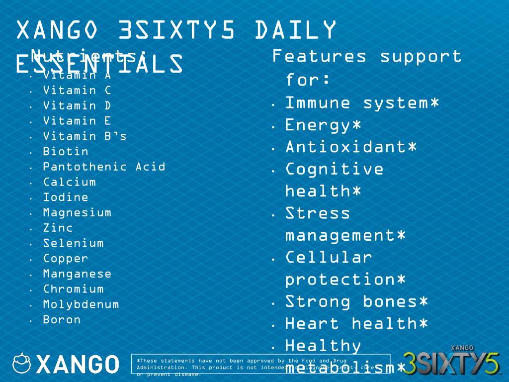 XANGO 3SIXTY5 DAILY ESSENTIALS