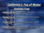 california s tug of water