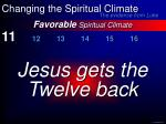 favorable spiritual climate