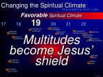 favorable spiritual climate32