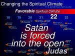 favorable spiritual climate34