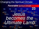 favorable spiritual climate36