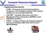 computer resources support35