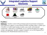 integrated logistics support elements37