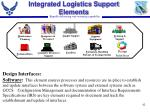 integrated logistics support elements42