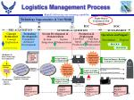 logistics management process