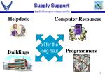 supply support21