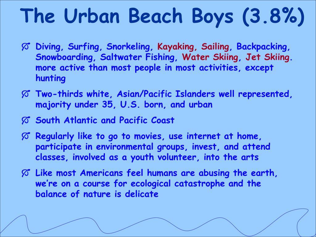 The Urban Beach Boys (3.8%)