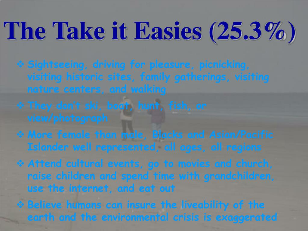 The Take it Easies (25.3%)