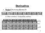 derivatives21