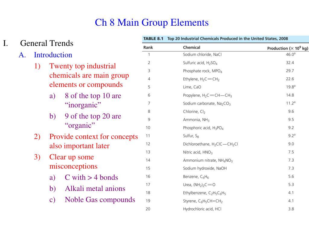 ch 8 main group elements l.