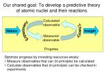our shared goal to develop a predictive theory of atomic nuclei and their reactions