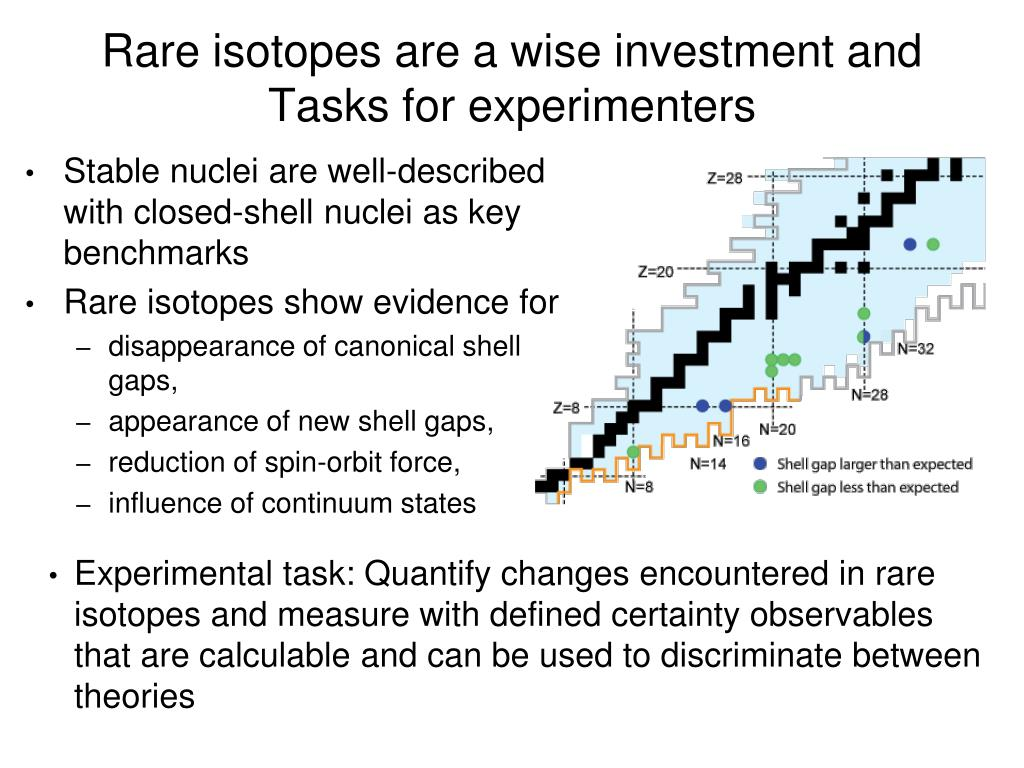 Rare isotopes are a wise investment and