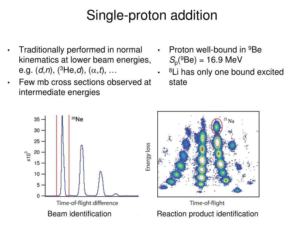Traditionally performed in normal kinematics at lower beam energies, e.g. (